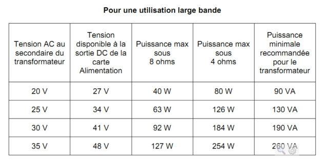 amplificateur de puissance classe a pdf