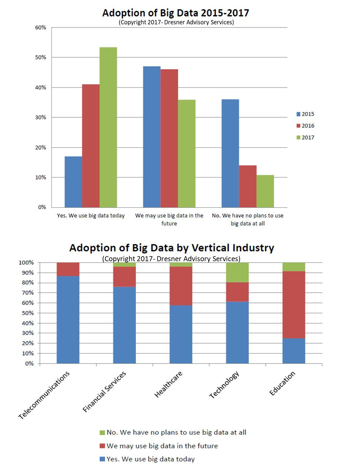 why is market share important pdf