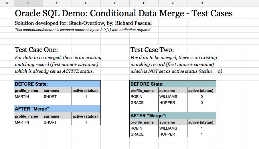 itextsharp merge pdf from sql server