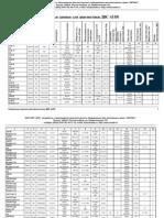 audi india price list pdf