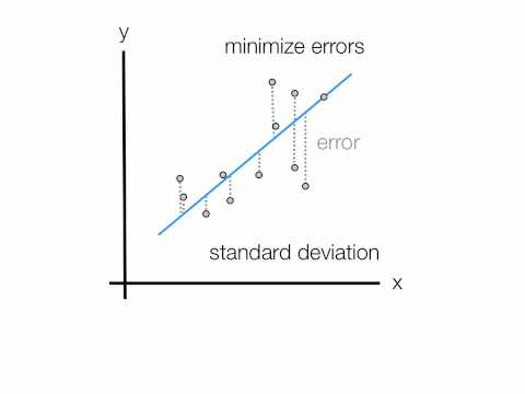 regression analysis in statistics pdf