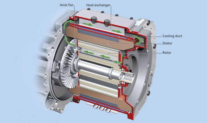 electric vehicle battery technology pdf