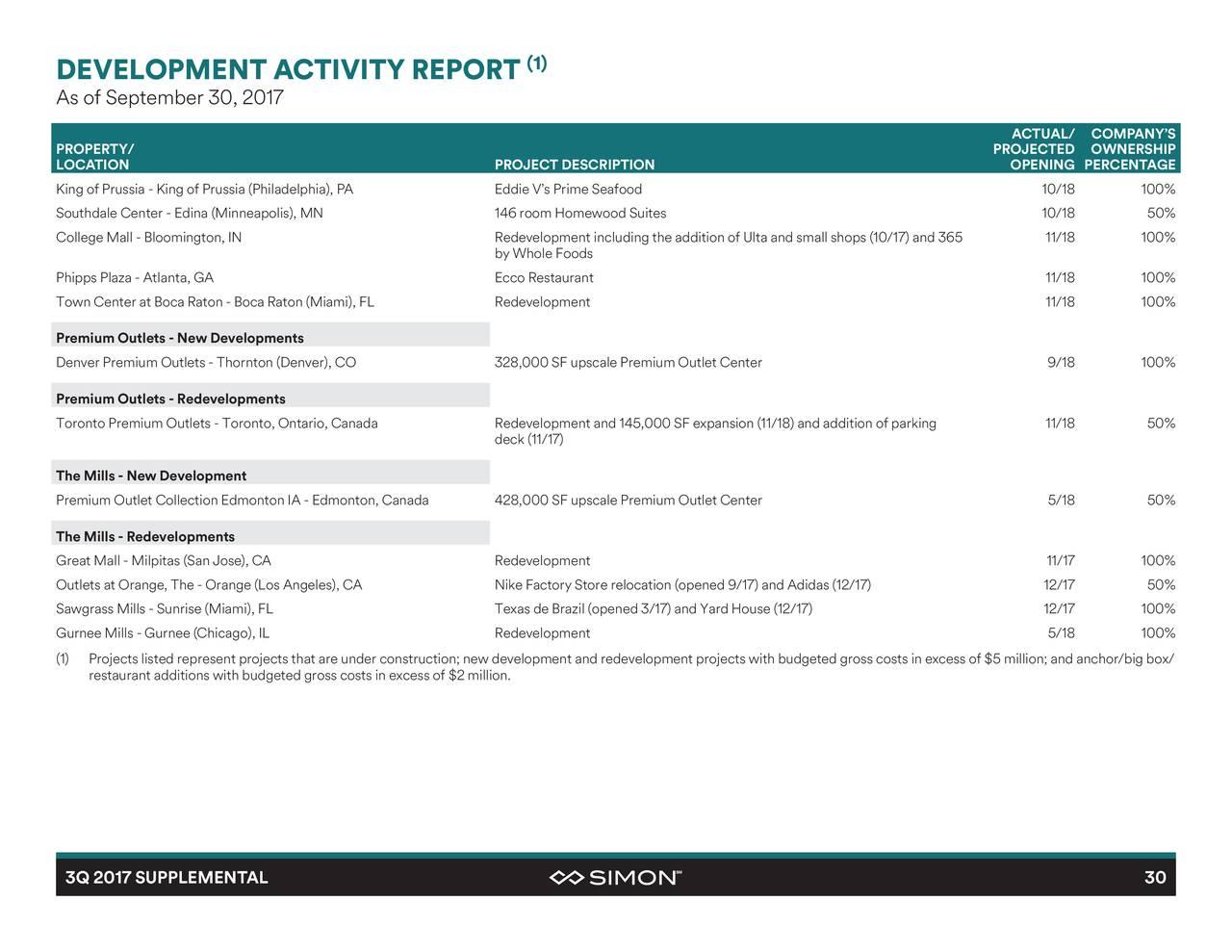 property market report 2017 pdf