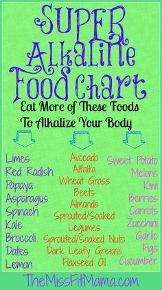 80 alkaline 20 acid food chart pdf
