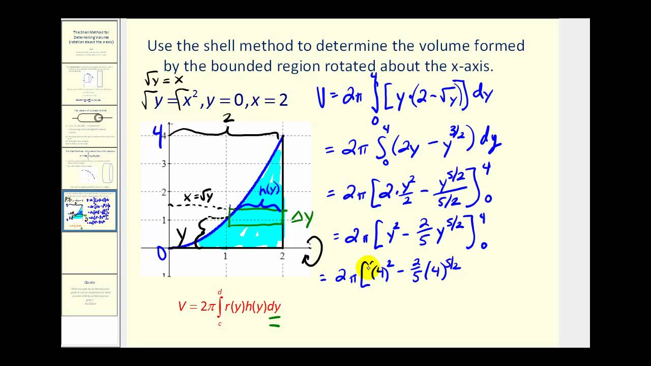 integral calculus formulas and examples pdf