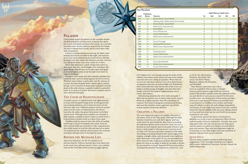 fifth edition players handbook pdf
