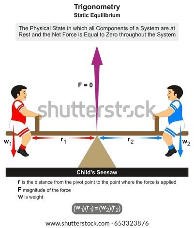 free body diagrams and equilibrium pdf