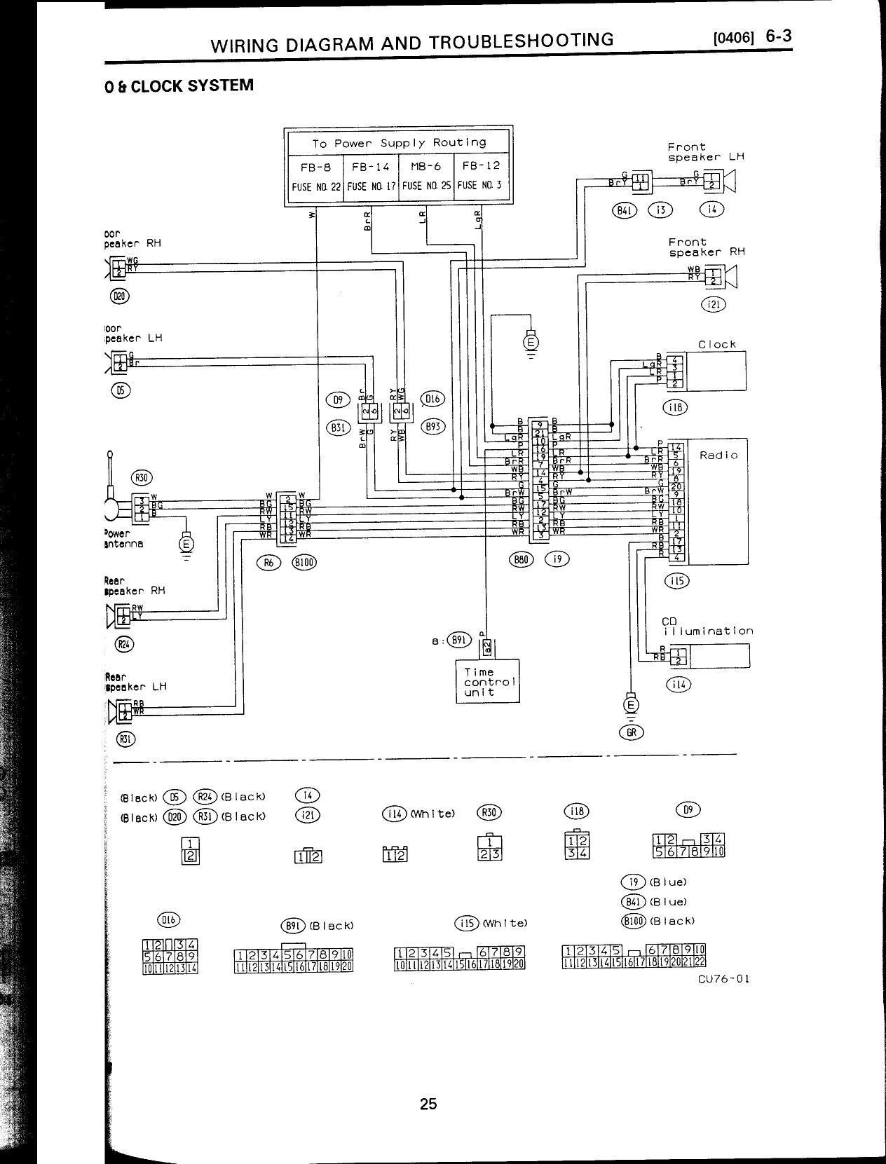 subaru outback 2017 user manual pdf
