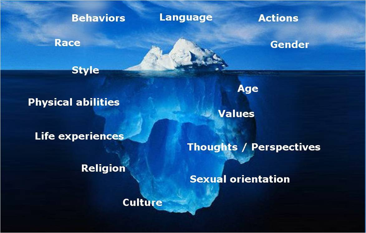 work psychology understanding human behaviour in the workplace pdf