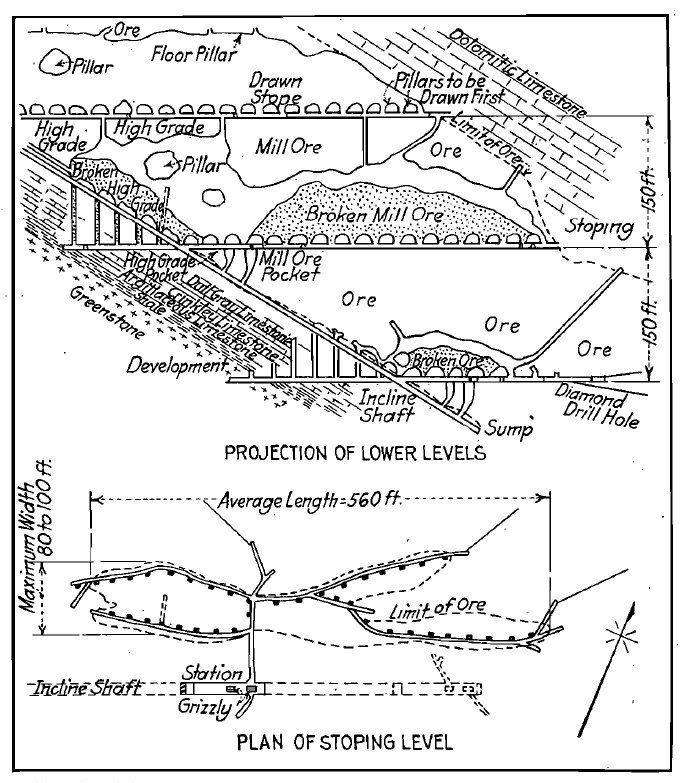 above the mines of mirabar pdf