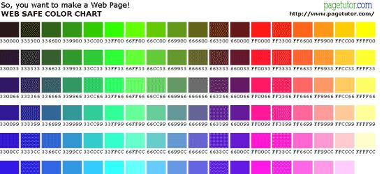 dreamweaver codes for website pdf