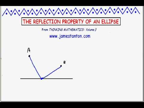 properties of arithmetic mean pdf