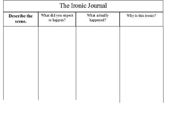 double entry journal example pdf