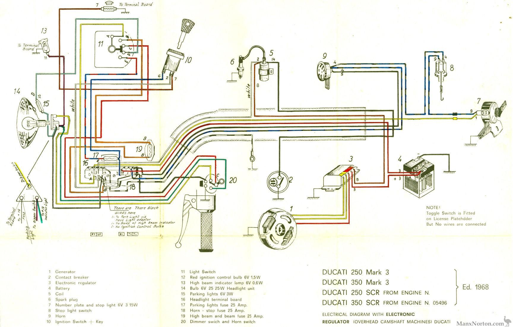 ducati monster 821 service manual pdf