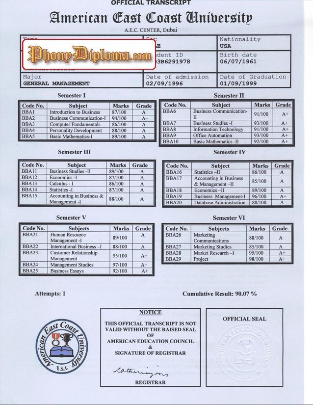 example high school transcript pdf