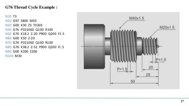 g76 threading cycle fanuc pdf
