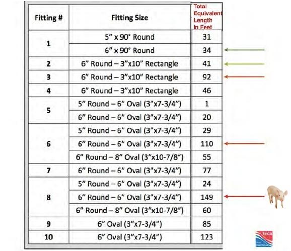 hvac duct design calculation pdf
