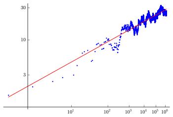 journal of applied probability pdf