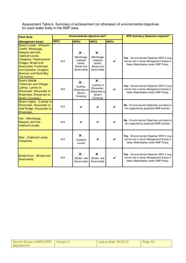 nbc 2010 appendix c pdf
