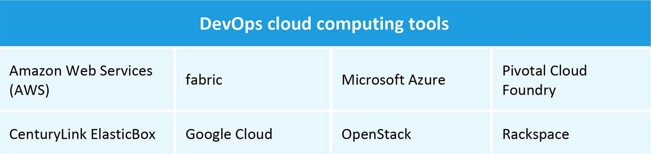 project report on cloud computing pdf