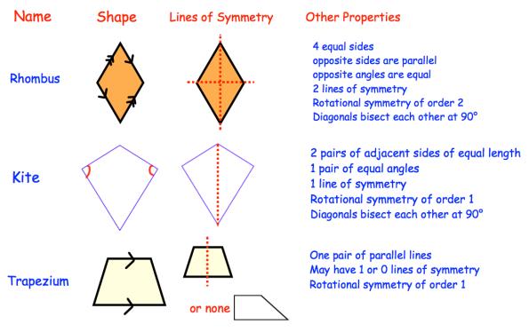 properties of parallel lines pdf