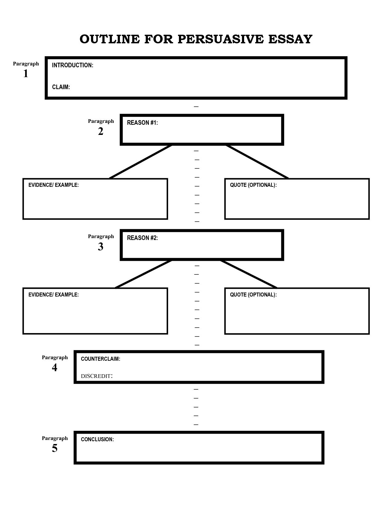 sample argumentative essay outline pdf