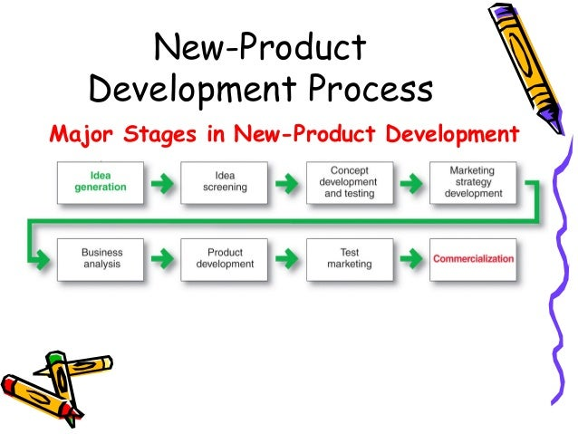 stages of new product development pdf