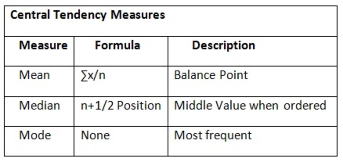 statistics mean median mode standard deviation pdf